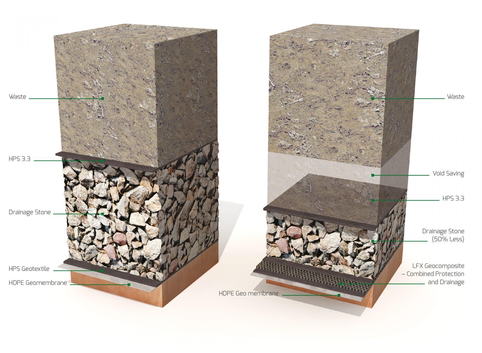 Geofabrics LFX Cross Section